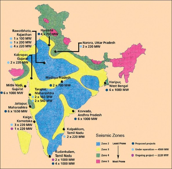 nuclear energy for india India has a goal for 25% of the electricity generated in the country to come from nuclear power by 2050 currently, nuclear  india is to make nuclear energy.