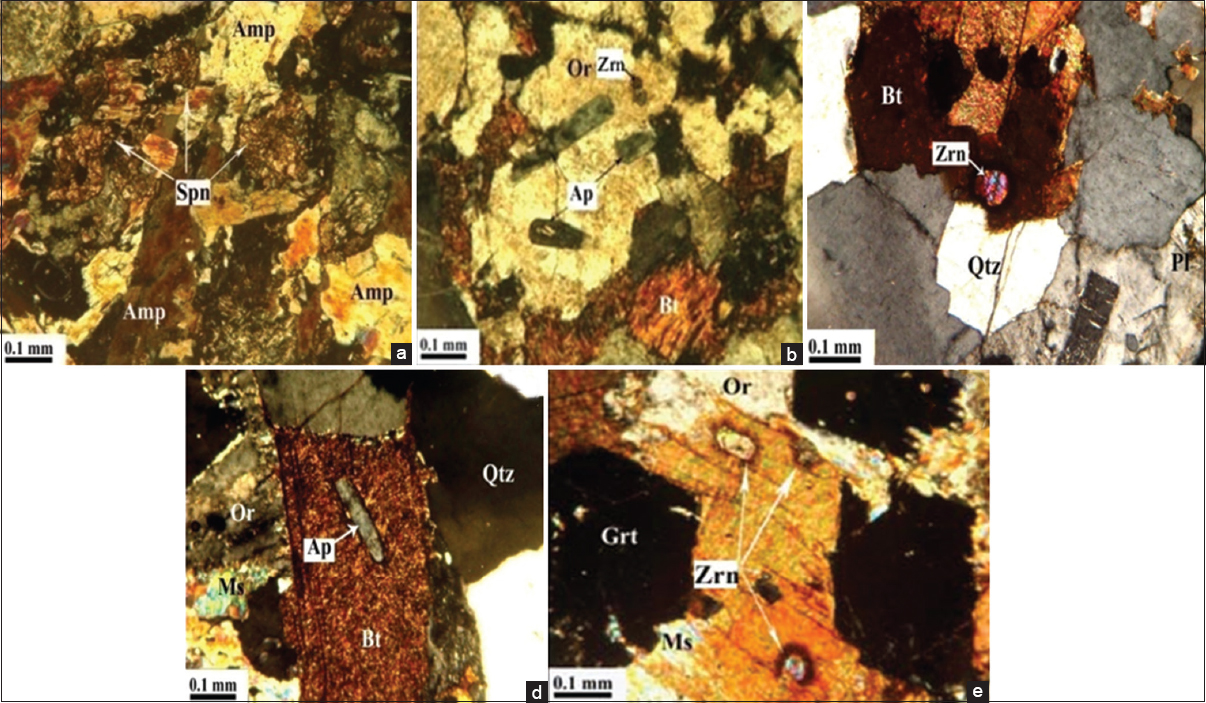 Natural Radioactivity Concentrations In Alvand Granitic