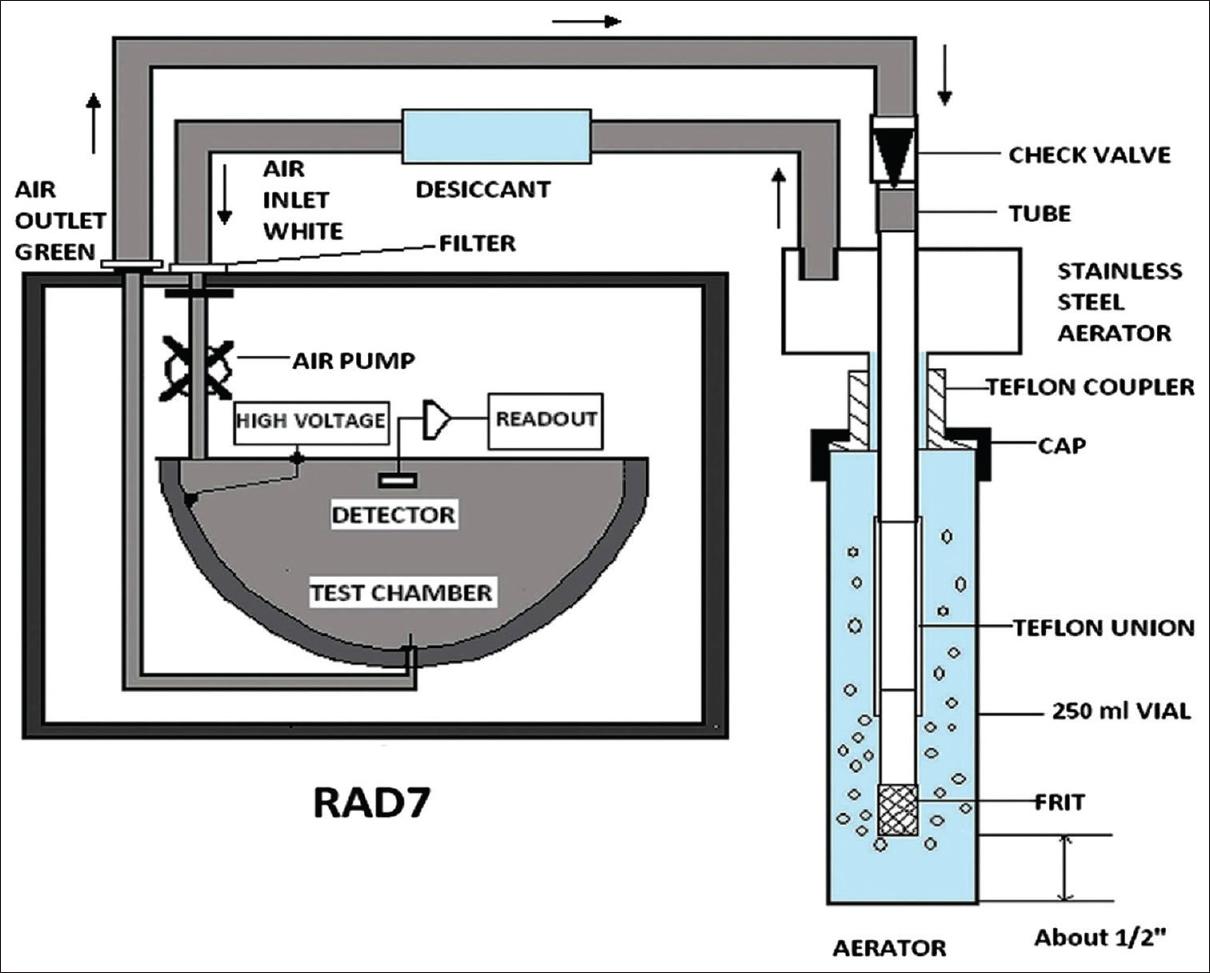 View Image Filter Cap Schematic Figure 3 Diagram Of Rad