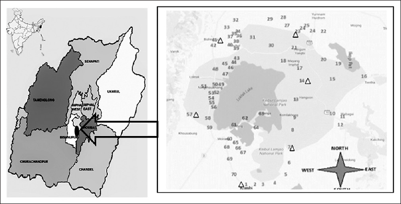 Figure 1: Map of Loktak Lake and its main surrounding dwellers, numbering 1–70. Δ Soil sample collection sites