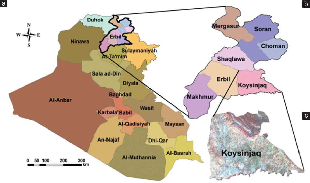 Figure 1: (a) Map of Iraq. (b) Erbil governorate from north of Iraq. (c) Location of the study area