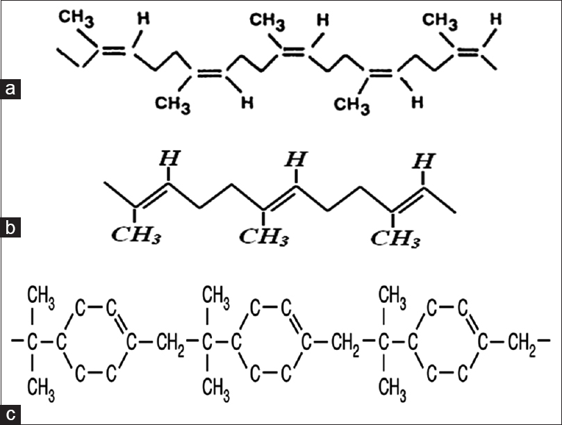 Figure 1: Some examples of nonconjugated conductive polymers (with isolated double bonds): (a) cis-1,4-polyisoprene, (b) trans-1,4-polyisoprene, and (c) poly(β-pinene)